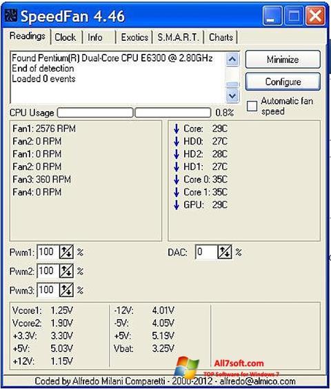 સ્ક્રીનશૉટ SpeedFan Windows 7
