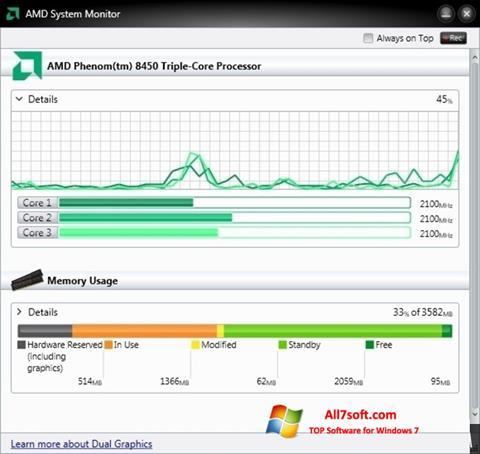 સ્ક્રીનશૉટ AMD System Monitor Windows 7