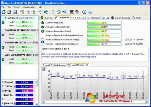 સ્ક્રીનશૉટ HDD Temperature Windows 7