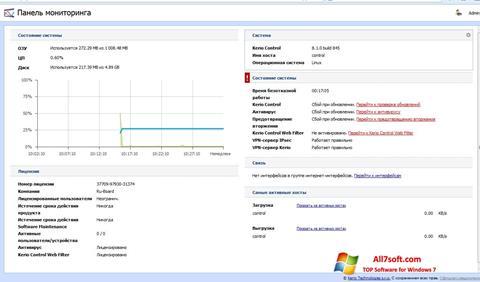 સ્ક્રીનશૉટ Kerio Control Windows 7